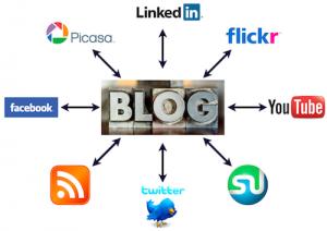 promoting-bookie-blog-social-media
