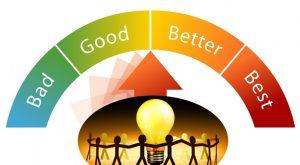 Per Head Sportsbook: Top Good/Bad Marketing Ideas