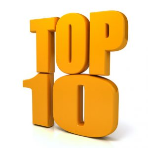 Best Pay per Head Service: Top 10 Features You Should Look For
