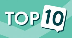 Best Betting Software: Top 10 Important Elements to Search For